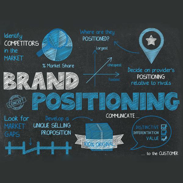 Brand positioning – Posizionati al top nella mente dei tuoi clienti
